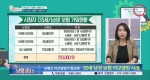 TV 보험상담소 [82회] 35세 남성 리모델링 / 보장범위 넓은 암보험