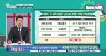 TV 보험상담소 [83회] 43세 직장인 남성 리모델링 / 3대 진단비 플랜