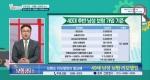 TV 보험상담소 [123회] 49세 남성 리모델링 / 어린이보험 가입 플랜